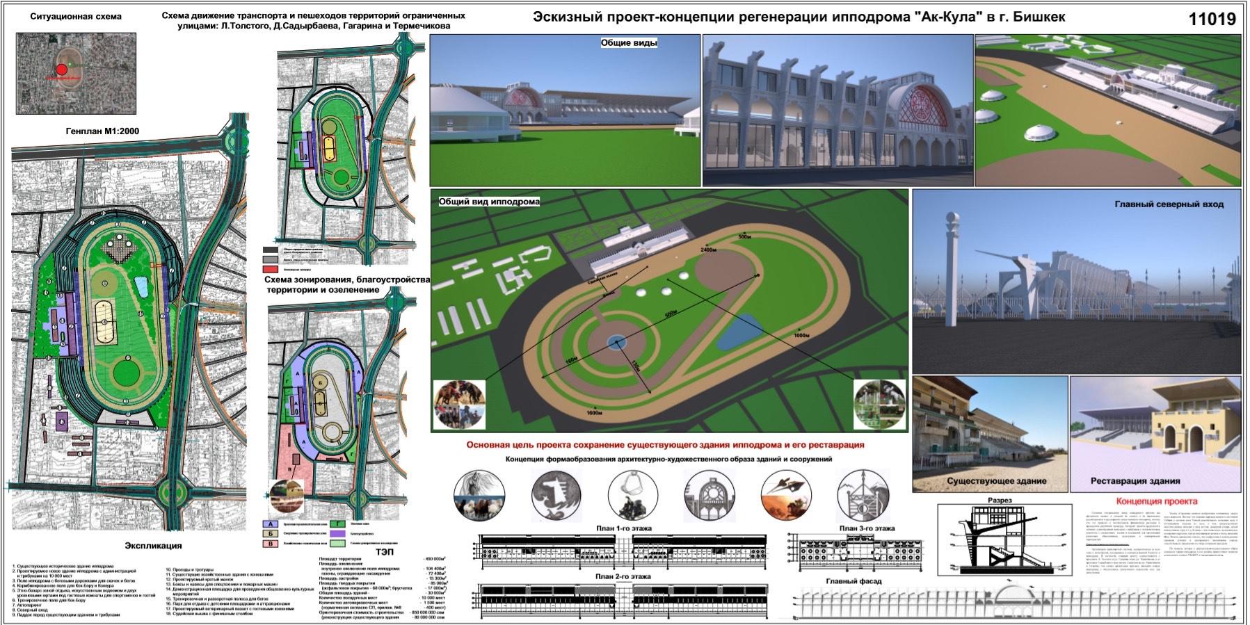 Бишкектеги «Ак кула» ат майданы жаңыртылат