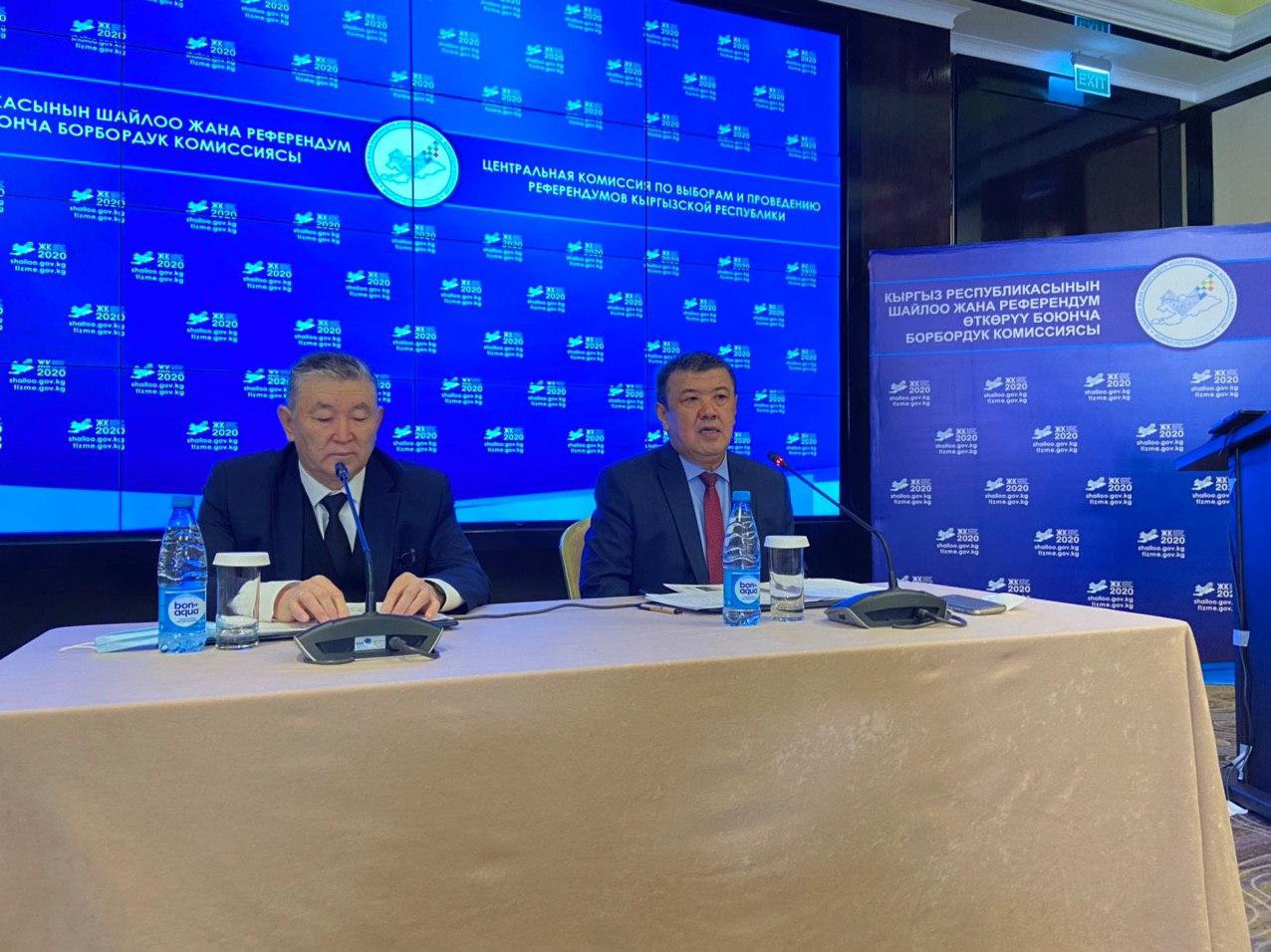 Шайлоо 2020: 45,26 пайыз кыргызстандык добуш берди